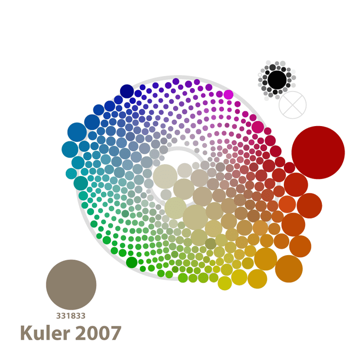 Kulers Fermat 2007 WholeWorld.png